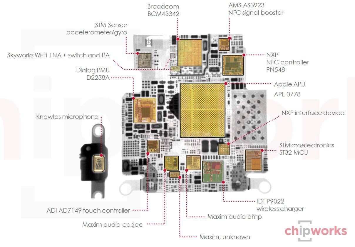 08-apple-s1-chipworks
