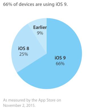 iOS9_66